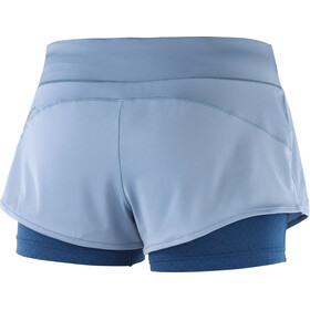 Salomon W's Elevate Aero Shorts Faded Denim/Poseidon